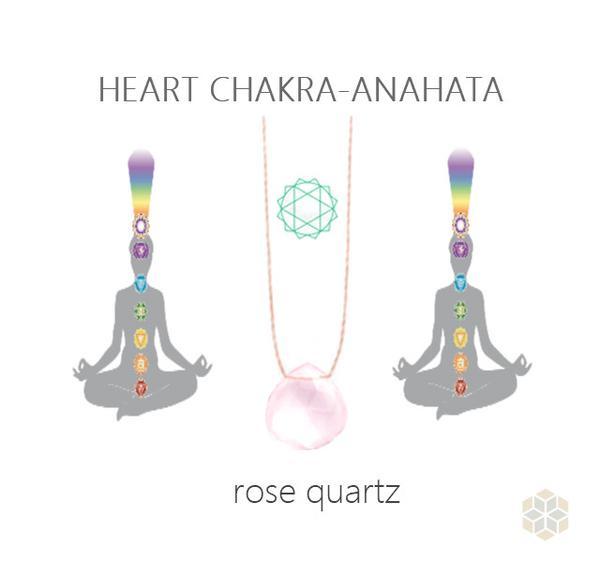 HEART CHAKRA-ANAHATA NECKLACE