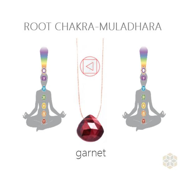ROOT CHAKRA-MULADHARA NECKLACE
